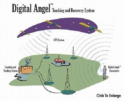 Digitální Anděl