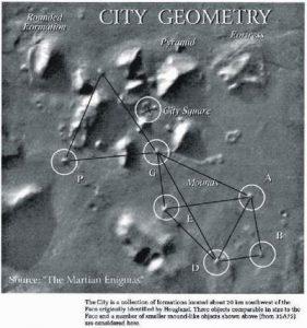 Geometrie City